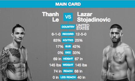 "Lazar Stojadinović protiv Thanh Le-a na ""TUESDAY NIGHT CONTENDER SERIES UFC""!"