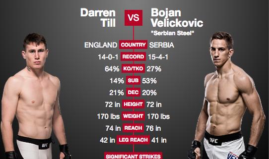 SADA JE I UFC POTVRDIO! Bojan Veličković se bori u Rotterdamu!